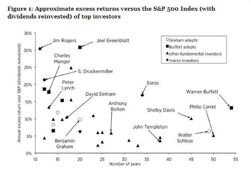 investment-returns