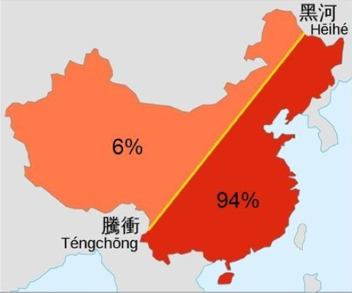Chinese population breakdown